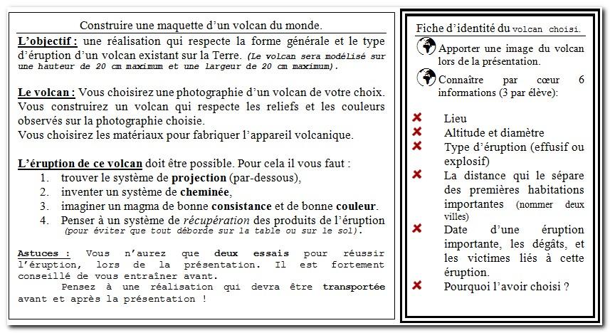 Comment Faire Une Maquette Sur N Volcan listes des fichiers et notices PDF